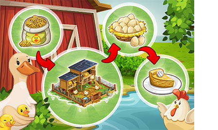 Goodgame Big Farm - Produce your own goods