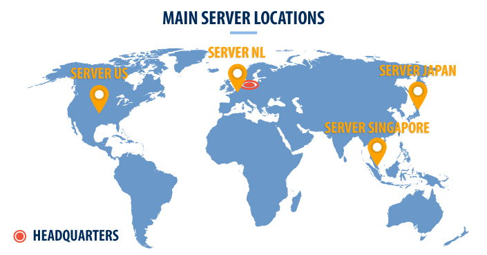Main server locations